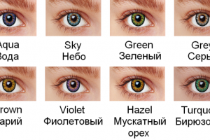 Офтальмикс Butterfly Colors (2 шт.)