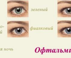 Офтальмикс Colors (2 шт.)
